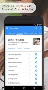 English Grammar & Phonetics-4