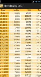 Internet Speed Meter-5