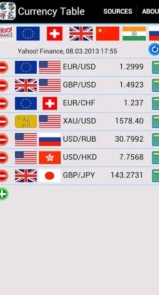 Currency Table (Ad-Free)-1