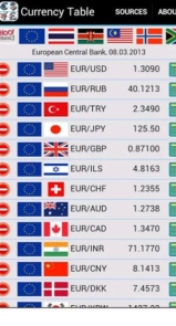 Currency Table (Ad-Free)-5