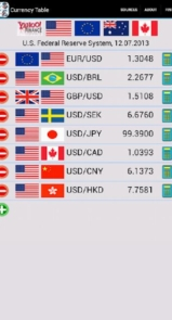Currency Table (Ad-Free)-7