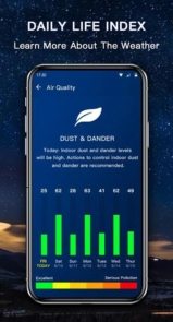 Weather Pro - The Most Accurate Weather App-5