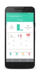 BMI and Weight Tracker -2