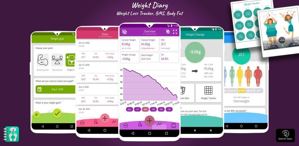 Weight-Diary-Cover